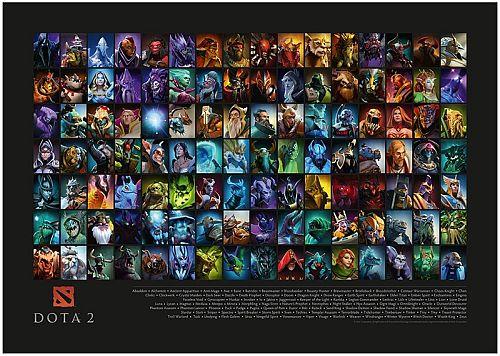 ! Super tilbud Poster/Plakat: DOTA 2 - International Roster 2015
